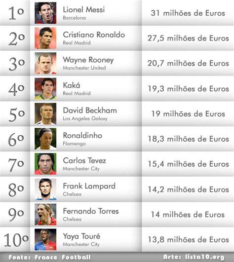 os 10 maiores salarios de jogadores do brasil 2016 os 10 jogadores de futebol mais bem pagos do mundo 2011