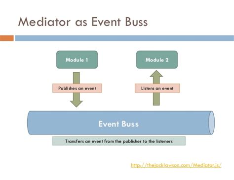 pattern mediator js modern javascript applications design patterns