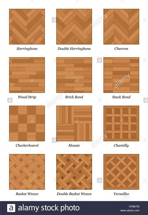 Wood Pattern Name | parquet pattern chart most popular parquetry wood