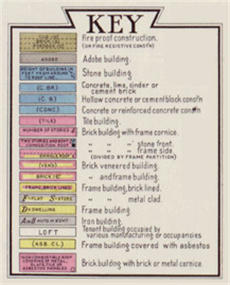 Covington Floor Plan Sanborn Keys Legends And Symbol Sheets Geography And