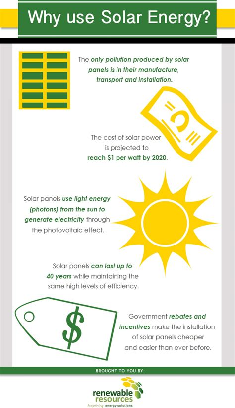 what is the purpose of solar panels why use solar energy visual ly
