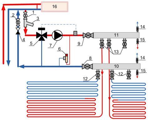 underfloor heating mixing valve wiring diagrams wiring