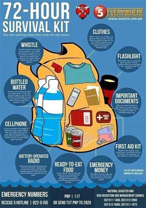 emp attack survival kit the ultimate step by step beginner s guide on how to assemble a complete survival stockpile to help you survive an emp attack books the prepper s comprehensive checklist for 72 hour survival kit