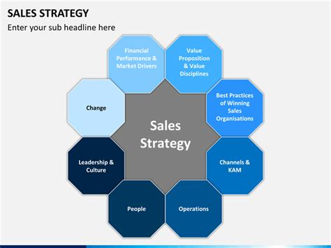 strategy template powerpoint sales strategy powerpoint template sketchbubble