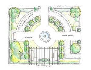 Formal Garden Plans - best 25 formal garden design ideas on pinterest formal gardens courtyard gardens and small