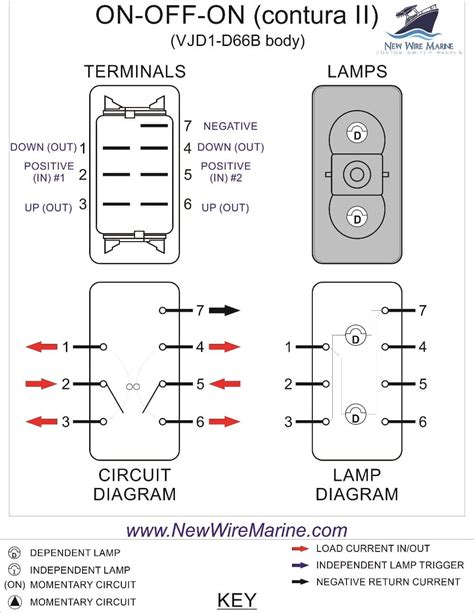 lighted rocker switch wiring diagram agnitum me