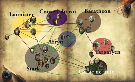 carte affective de la saison 1 de of thrones