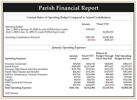 personal financial statement template free and 100 financial