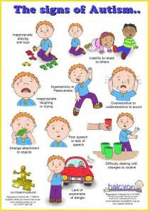 how to tell if your child is color blind global autism awareness the signs of autism poster