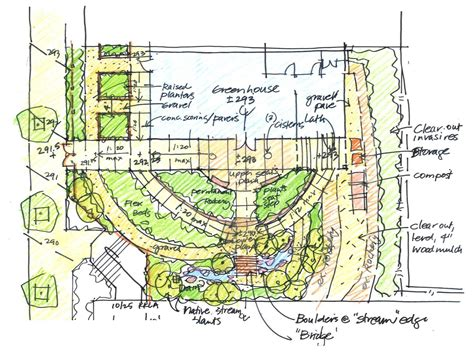How To Draw Landscape Design