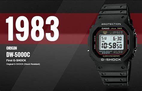 Gshock 35th Anniversary Ga835 Original casio to release 35th anniversary g shock out collection fareastgizmos
