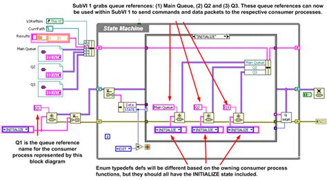 xml state machine labview queued state machine page 2 discussion forums