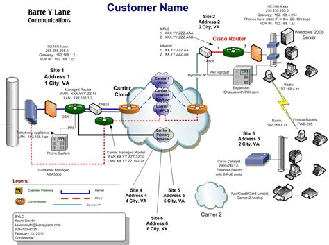 network map generator visio network map generator best free home design