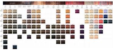 lanza hair color chart schwartzkopf igora royal permanent hair color