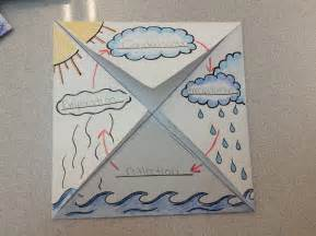 water cycle foldable template the water cycle foldable graphic organizer 2nd grade
