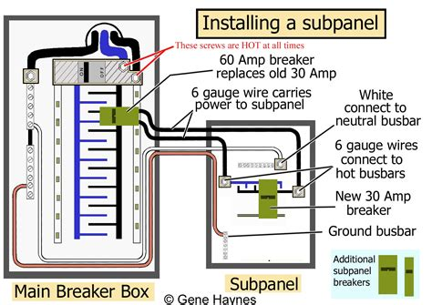 how to install a subpanel lug within 50 breaker