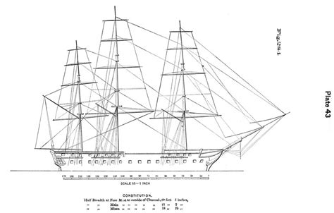 boatswain define standing rigging historic naval ships association