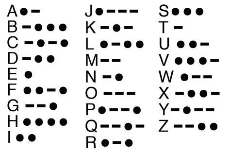 morse code alphabet chart learning morse code tim boucher medium