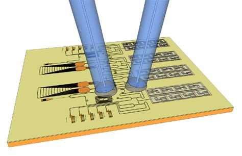 photonic integrated circuits for microwave photonics research topics