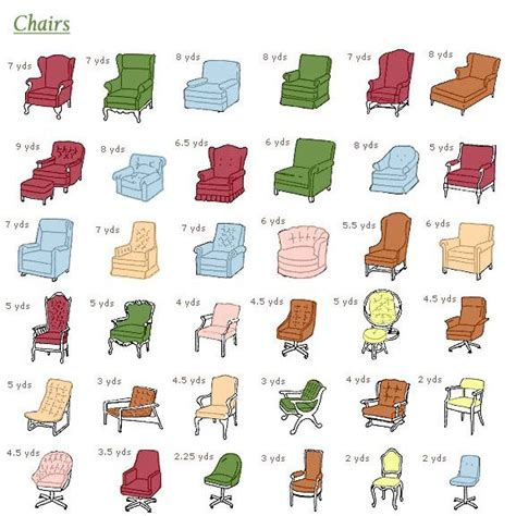 how much fabric do i need to reupholster a chair how many yards of fabric do i need to reupholster my chair