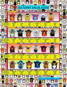 go furby 1 resource for original furby fans february 2014