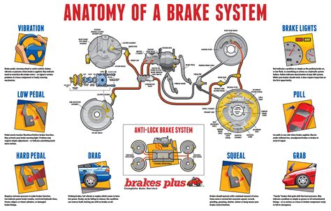 brakes brake pads brake service repair brakes plus