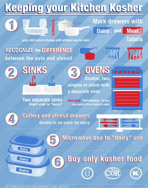 What Is A Kosher Kitchen by Kosher Kitchen Design Great Tips For New Couples Wedding Tips Kosher