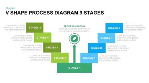 v diagram template v shape process diagram 9 stages powerpoint and keynote
