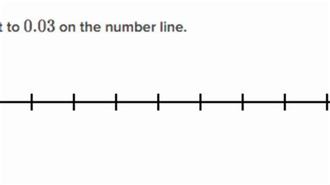 printable number line showing tenths ordering decimals on a number line year 4 teacher