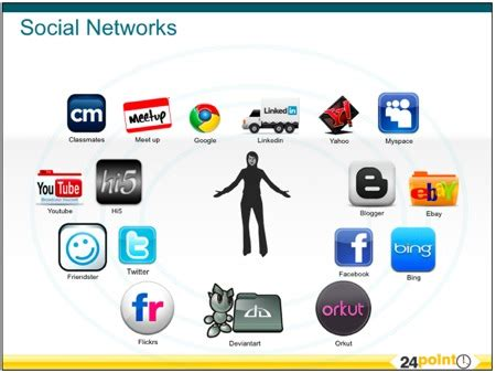 Social Network Search Engine Professional Social Networking Site Logos Driverlayer Search Engine