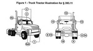 volvo semi tractor engine diagram get free image about wiring diagram
