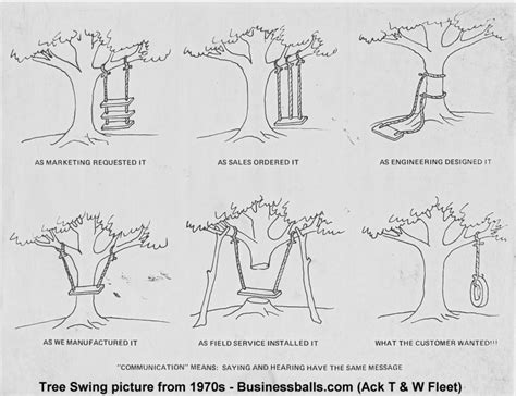 tree swing comic tree swing pictures tire swing tire swing rope swing