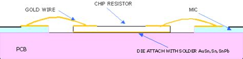 thin resistor substrate usmre3030 3482 1 1 34800ω microwave ceramic substrate thin resistors microwave thin