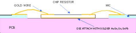 microwave thin chip resistors usmre3030 3482 1 1 34800ω microwave ceramic substrate thin resistors microwave thin