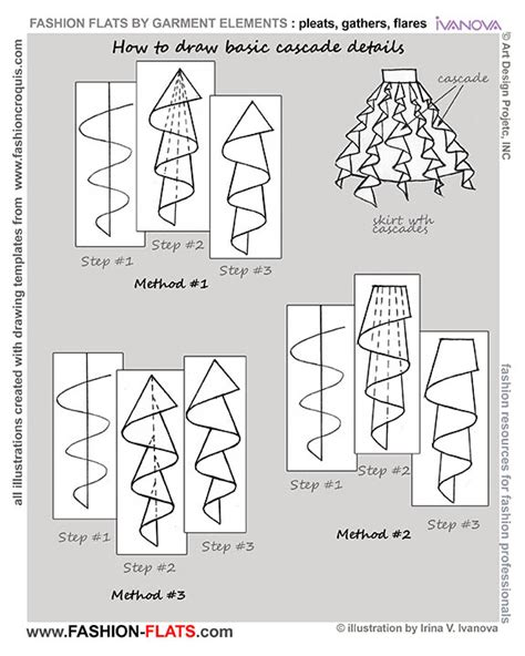 types of pattern drafting cascades