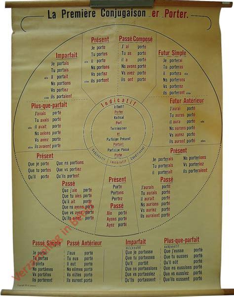 porter conjugaison verzameling in beeld serie taalkunde frans