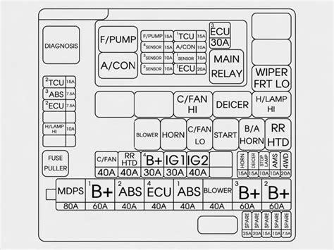 fuse diagram for perodua myvi pdf viewer