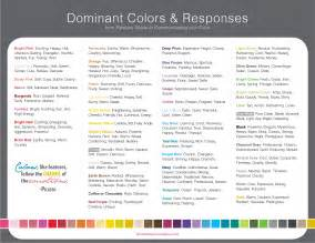 colors and meanings a color theory freebie the finicky designer