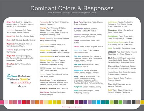 color meaning chart colour feelings chart 15 portrait home living now
