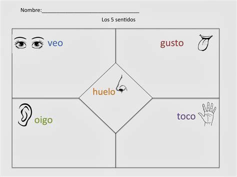 5 senses in spanish cinco sentidos spanish simply