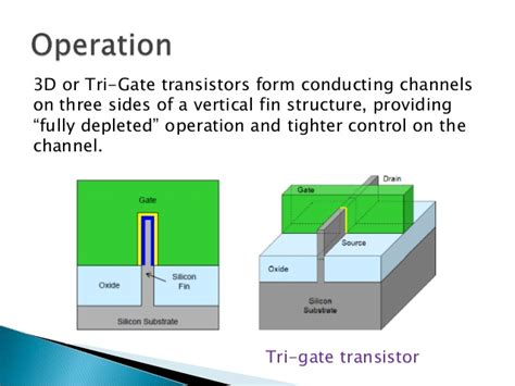 tri gate transistor seminar report ppt tri gate transistor seminar report 28 images 301 moved permanently transistor