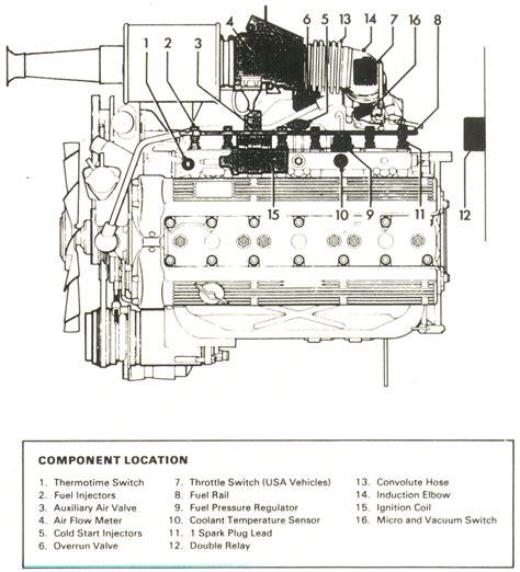 jaguar xjs wiring diagram images diagram wiring