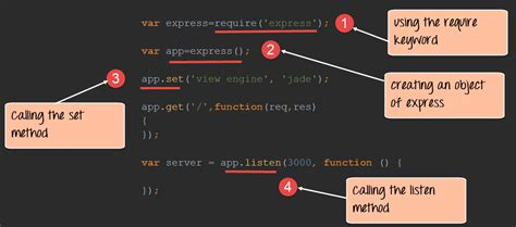 javascript tutorial guru99 node js npm tutorial create publish extend manage