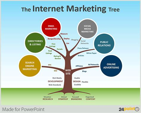 Powerpoint Tips How To Use Tree Diagrams In Your Business Presentations In A Simple And Tree Diagram Powerpoint
