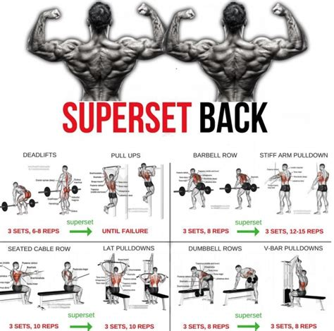 best lat exercises yeah we workouts exercises more