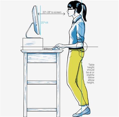 Ergonomic Standing Desk Setup The Best Standing Desks Wirecutter Reviews A New York Times Company