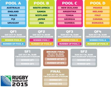 coupe du monde de rugby 2015 en