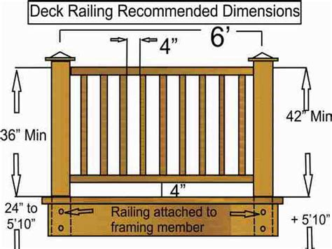 banister railing height miscellaneous deck handrail height deck material calculator build deck lowes
