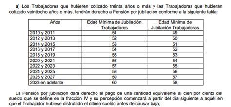 anses de cuanto son los aumento de pensiones 2016 c 243 mo calcular pensiones del imss e issste