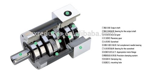motor reduction gearbox planetary speed reduction gearbox for 24v 60w brush